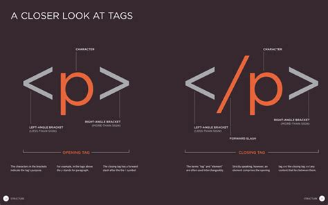 design html and css case study html css design and build websites