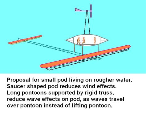 flat bottom boat in rough water pod for living on rough water boat design net