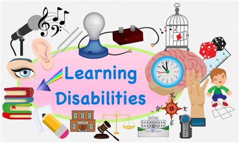 Homework Help For Children With Learning Disabilities learning disabilities dyscalculia org