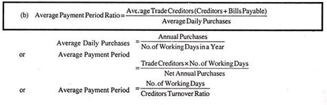 Credit Days Calculation Formula How To Calculate Creditors Payable Ratio With Equation Efficiency Ratios