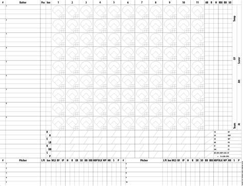 Baseball Box Score Template by Baseball Scorekeeping