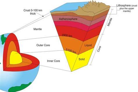temperatura interna sole il nucleo della terra 232 caldo come il sole urca urca