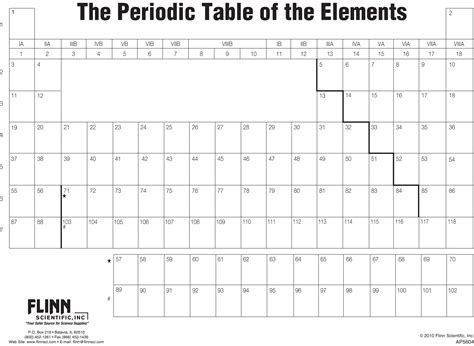 periodic table fill in periodic table fill in form