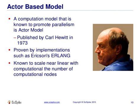 actor model carl hewitt scalability