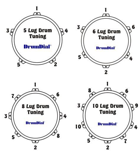 drum pattern copyright drum tuning patterns drumdial