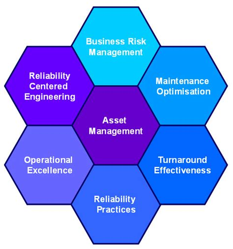 Asset Search Uk Investment Management Images
