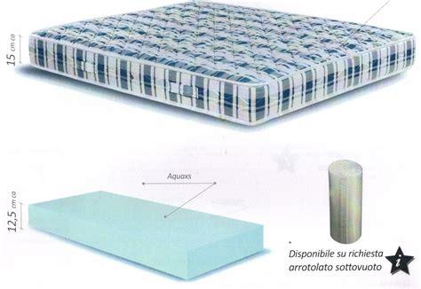 materasso sottovuoto prezzi materassi sottovuoto prezzi with materassi sottovuoto