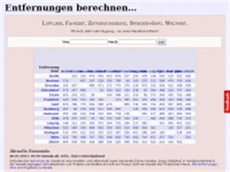 Entfernungsrechner Mit Auto by Entfernung Berechnen