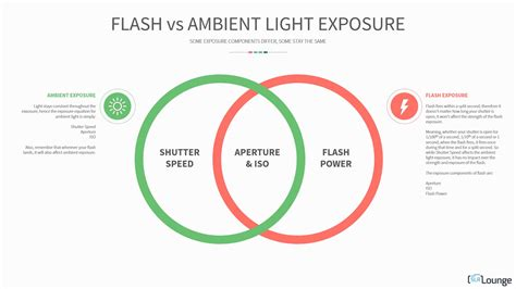 Ambient Light Definition by 88 What Is Ambient Light St3 Ambient Lighting