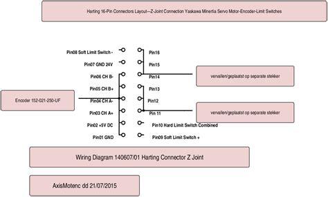 pinout 7 way trailer wiring diagram xlr connector