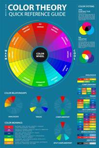 color definition color theory basics for artists designers painters in