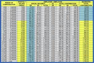 pension table 2016 pension table 2016 newhairstylesformen2014 com