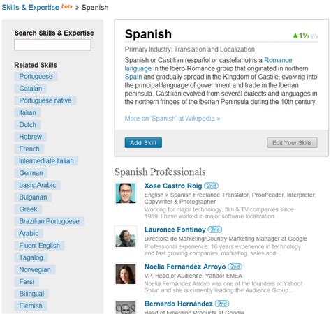 c section in spanish how to find bilingual professionals via boolean search
