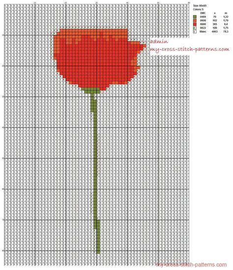 pattern maker responsibilities simple red poppy 60x85 x 5 dmc threads created with scheme