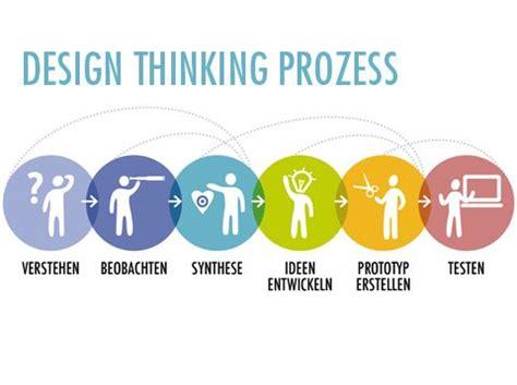 design thinking process exle design thinking versus creative problem solving