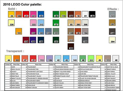 how many different colors are used to achieve meg ryans hair how many different colours of lego bricks are there bricks