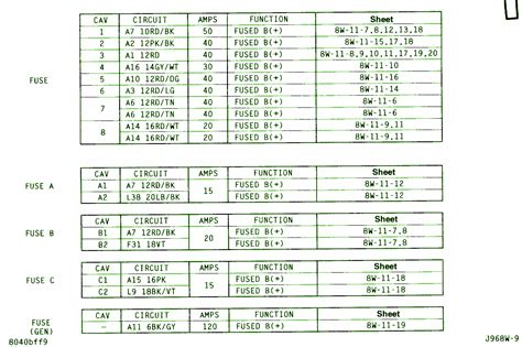 96 dodge ram 1500 5 2l fuse box diagram circuit wiring