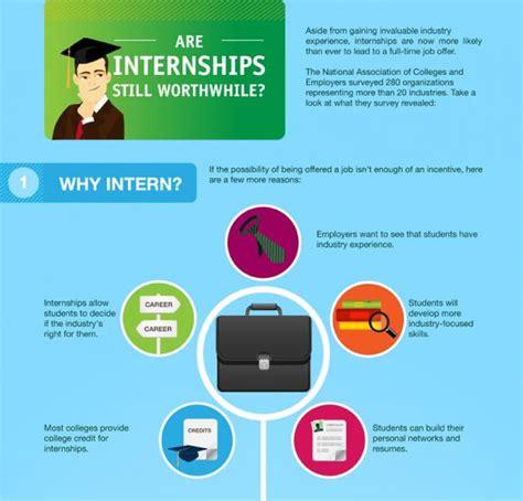 intern search internship validating infographics internship opportunities