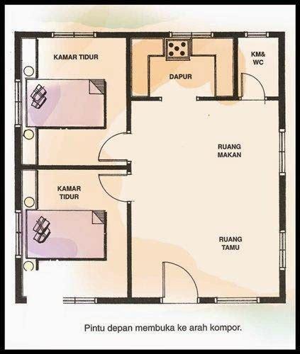 desain rumah feng shui menentukan desain pintu utama dengan ilmu feng shui pintu