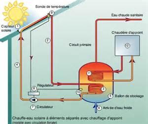 les syst 232 mes de production d eau chaude sanitaire