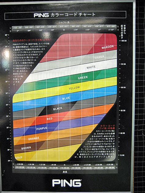 ping color chart ping color chart system related keywords ping color