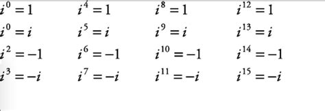 what does pattern rule mean imaginary numbers thinglink