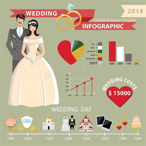 wedding infographic template wedding infographic set with world map wedding day