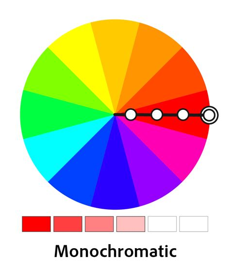 what is monochromatic color illustrator s colour harmonies