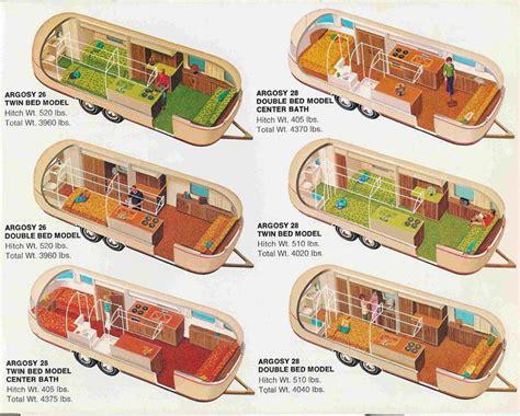 airstream gling wiring diagram argosy 1976 diagrams free wiring diagrams