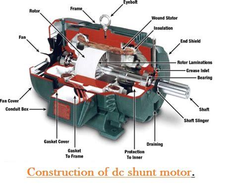 shunt resistor motor shunt wound dc motor dc shunt motor electrical4u