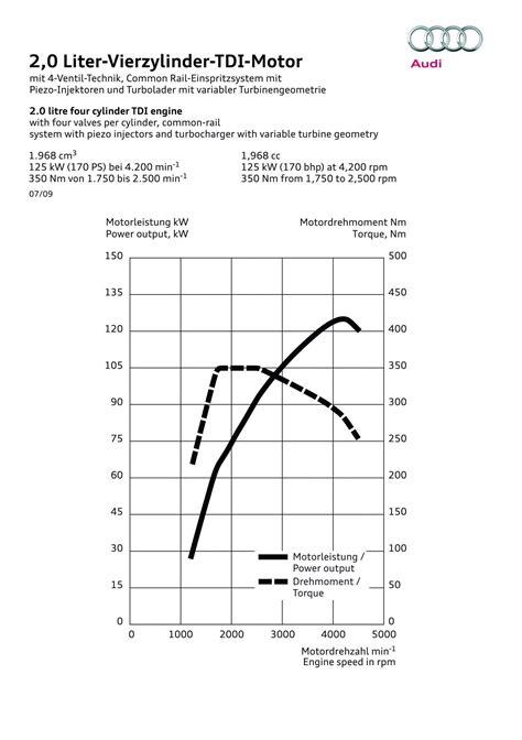audi a5 door wiring diagram jeffdoedesign