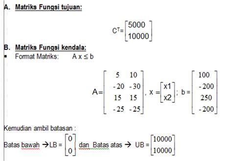 Aljabar Linear Dilengkapi Dengan Program Matlab syahwilalwi solusi persamaan linear dengan linprog matlab tugas 2