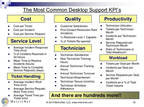 service desk key performance indicators the 80 20 rule for desktop kpi s less is more