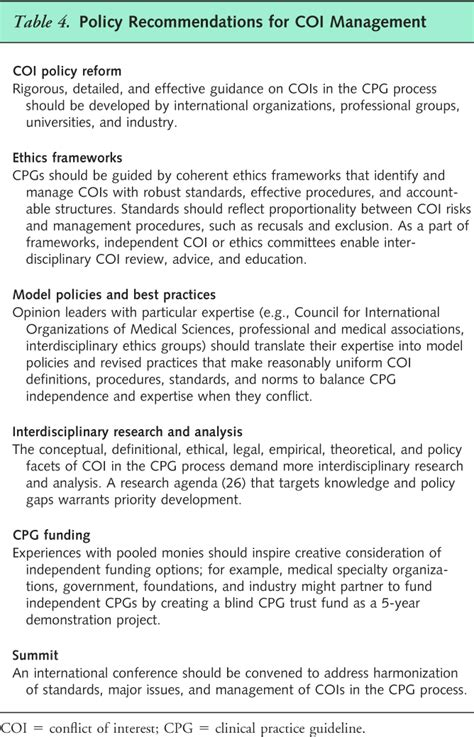 sle conflict of interest policy template conflict of interest policy template uk