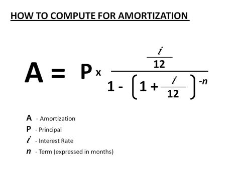 formula for mortgage amortization how to compute the monthly amortization