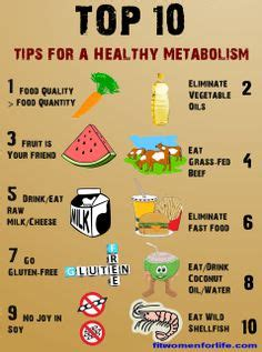 10 Tips To Your Metabolism by 1000 Images About S Health On