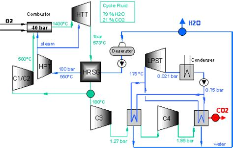 delighted working of steam power plant pdf pictures delighted working of steam power plant pdf pictures