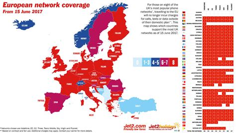 mobile network italy mobile roaming charges explained should you use your