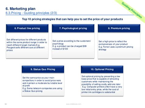 consulting business plan template business plan template created by former deloitte