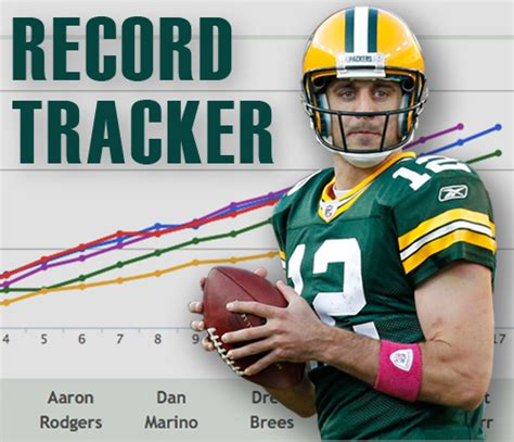 Fl Records Rodgers Chases Nfl Records Host