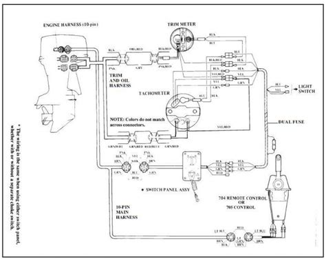 yamaha marine wiring diagram wiring diagram with description
