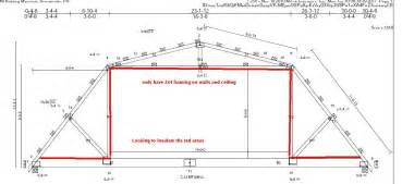 gambrel roof design gambrel roof gambrel attic roof trusses projects to