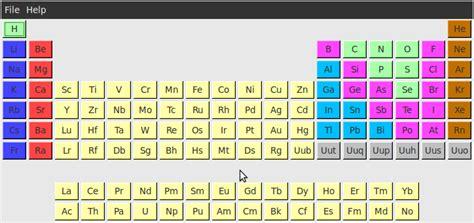 zinco tavola periodica lubit linux ubuntu professore di chimica ma chi te lo fa