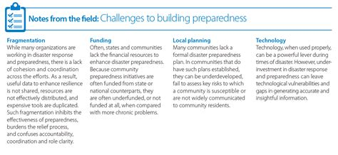 enhancing resilience in the of disaster
