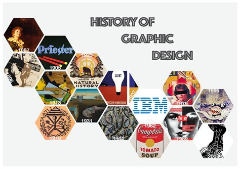 graphics design history timeline timeline of graphic design so sweet collective