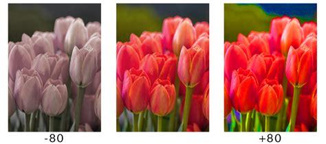saturated color definition saturation desaturation