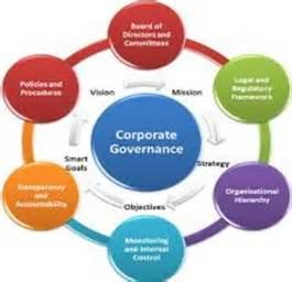 corporate responsibility policy template governance framework template big data governance a