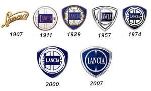 Lancia Logo History Lancia Logo History Lancia Emblem Get Car Logos Free