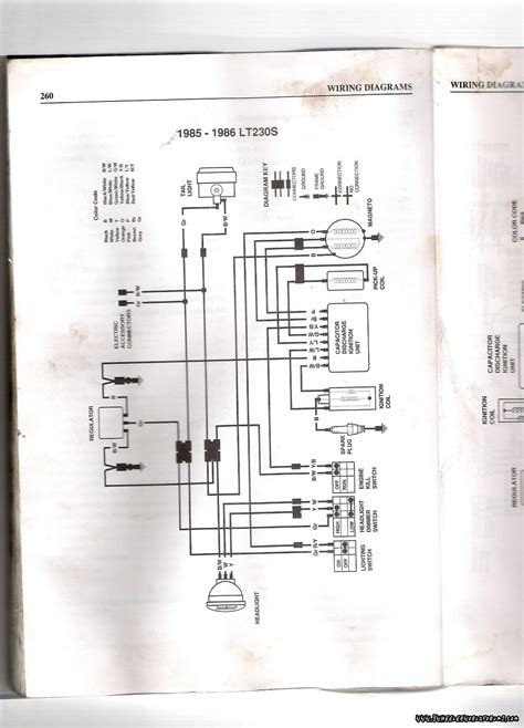 king 750 wiring diagram wiring diagram midoriva