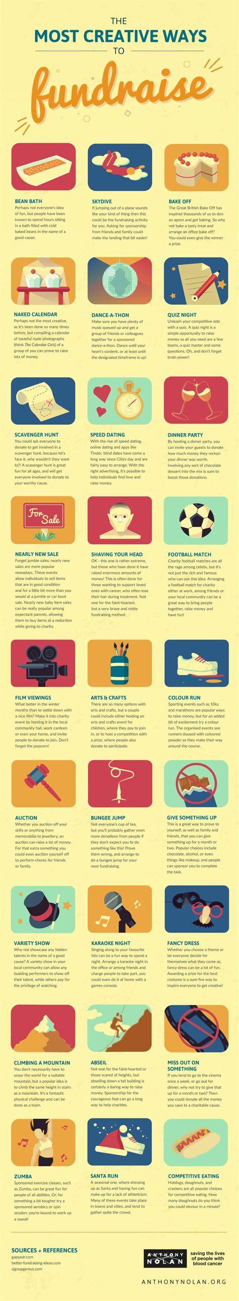 Best 25 Charity Ideas On fundraising ideas
